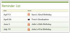 Reminder List Screen
